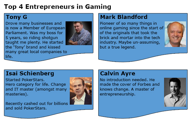 """I See Your """"Entrepreneur"""" and Raise You an """"Intrepreneur"""" – Getting Stuff Done"""