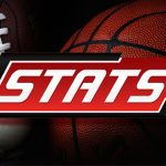 STATS LLC launches daily fantasy sports data projections