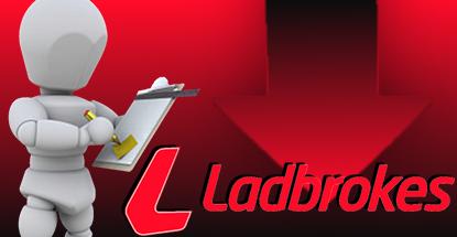 ladbrokes-company-review