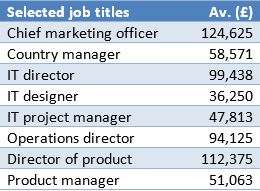 bettingjobs-salary-survey-demonstrates-evolution-of-the-online-gaming-industry-and-increased-demand-for-experienced-staff1