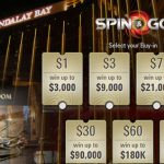 $100 Spin & Go Games; Mandalay Bay Poker Room Pays Out in Dealer Row