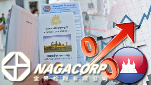 Tourists drive NagaCorp H1 revenue growth