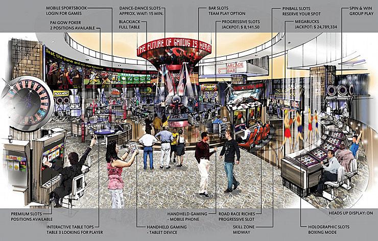 casino-floor-future