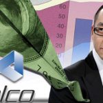 Melco International's H1 net profit plunges 88%