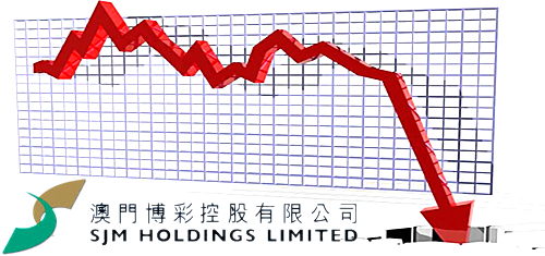 sjm-holdings-profit-fall