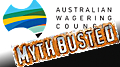 Aussie gambling study debunks claims of sports betting 'explosion'