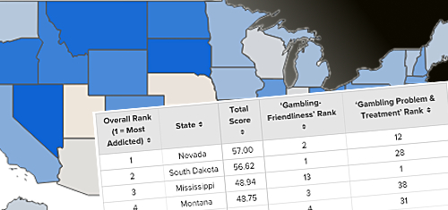 wallethub-gambling-addiction-us-states-study
