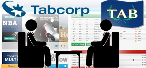 tabcorp-new-zealand-tab-fixed-odds-betting