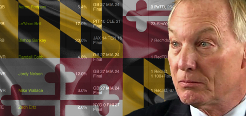 maryland-daily-fantasy-sports-regulations