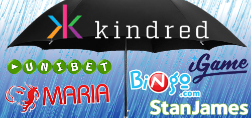Unibet to rebrand as the Kindred Group