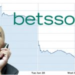 Betsson shares lose one-third of their value following Q2 profit warning