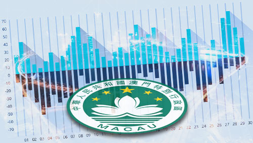 Macau Q3 GDP leapfrogs to positive territory