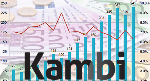 kambi-revenue-sports-betting