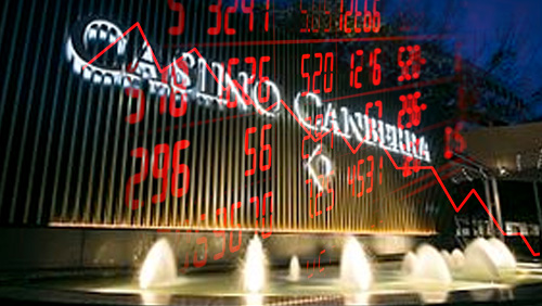 Casino Canberra's $5.8M loss in 2016 puts Aquis in a tough spot