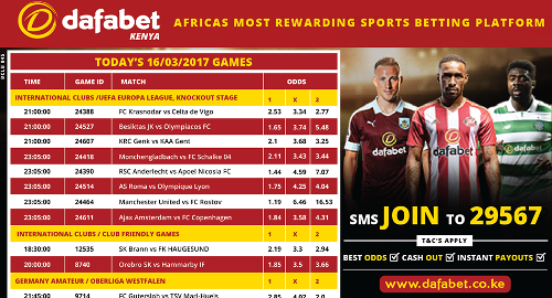 Dafabet launch Kenyan site as springboard to rest of Africa