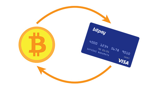 Visa embraces blockchain, dodges bitcoin—for now