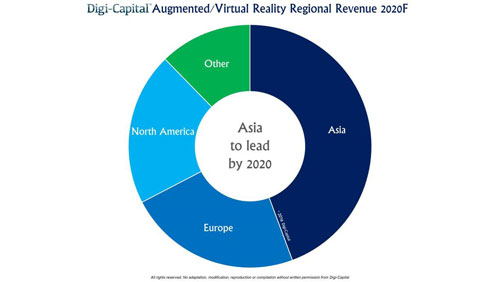 VR & AR Fair 2017 , a Good way to Expand Asian VR & AR Market