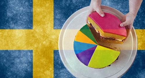 swedish-online-gambling-market