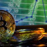 Bitcoin price recovers after sharp $300 drop