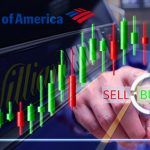 Bank of America – Merrill Lynch: Time to bet on William Hill