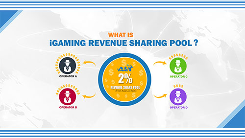 Asia Live Tech launches iGaming revenue sharing pool program for its operators