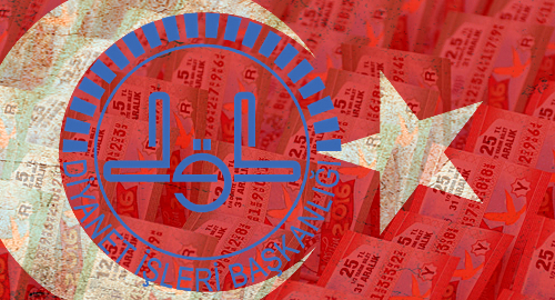 turkey-lottery-cryptocurrency-fatwa