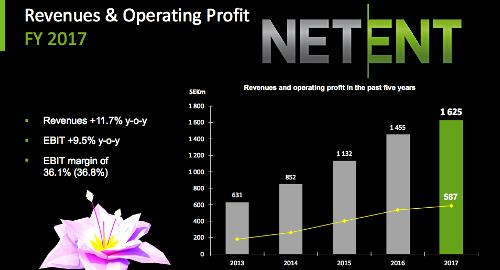 netent-2017-outcome