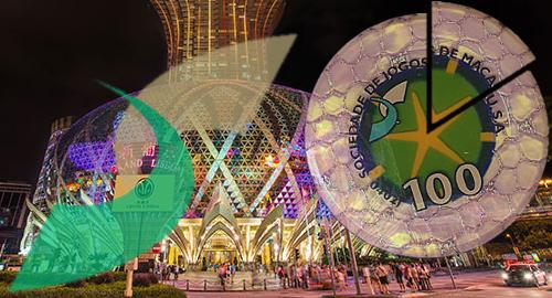 sjm-macau-casino-market-share