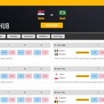 Bettorlogic launches bespoke World Cup Match Centre for Betfair Australia