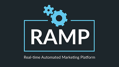 BetVictor launches RAMP – a first in market marketing automation platform