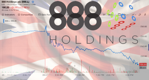 888-holdings-shares-tank-uk-gambling