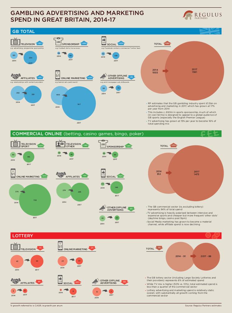 gambleaware-infographic