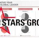 The Stars Group revenue surges on UK, Aussie acquisitions