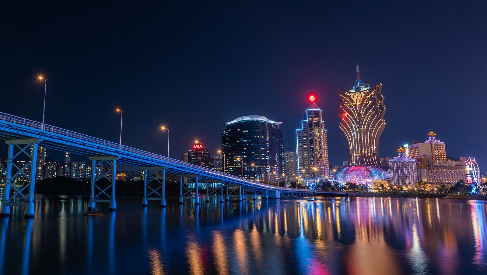 Short term trade opportunity developing in Macau stocks