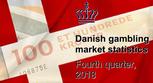denmark-online-casino-growth-betting-decline