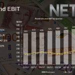 NetEnt struggling to adjust to Sweden's regulated market
