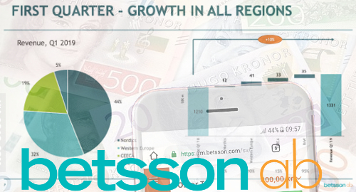 betsson-sports-betting-online-casino-revenue