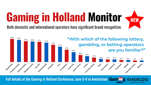Latest News from Amsterdam: Gaming in Holland Monitor and Ministry of Justice Q&A at the GiH Conference – coming up in 7 days from now