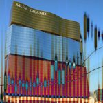 MGM China sees substantial increase in EBITDA