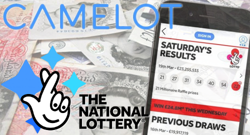 camelot-uk-national-lottery-digital-sales