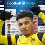 Football Index ad banned for featuring jailbait footballers