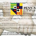 Penn National inks five new sports betting, online gambling deals