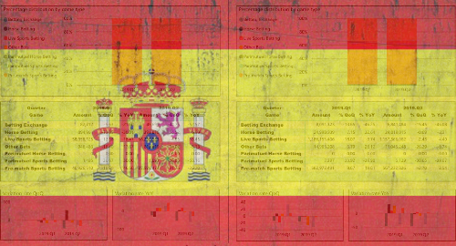 spain-online-sports-betting-decline