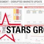 The Stars Group's Q2 undone by international market setbacks