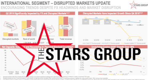 stars-group-international-gambling-markets