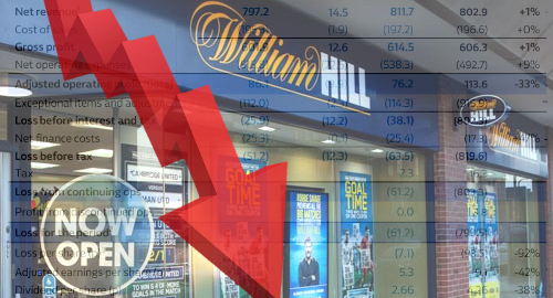 william-hill-profit-plunge-us-betting-expansion