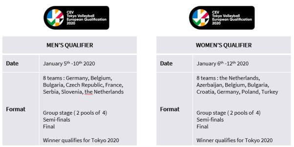 Sportradar to market CEV Tokyo Volleyball European Qualification media rights
