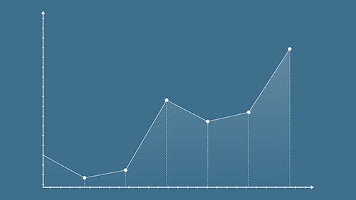 PhilWeb continues to trim losses, eyes profitable Q4