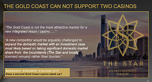 The Star wants Gold Coast casino exclusivity and no one gets hurt