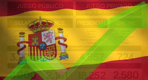 Spain's gambling market growing but still below 2007 peak